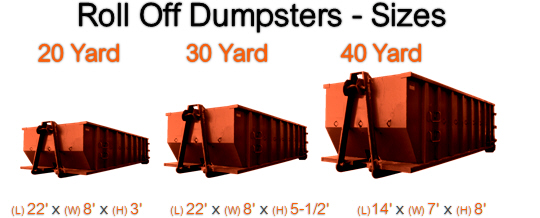 2 DUMP IT Roll Off Dumpsters