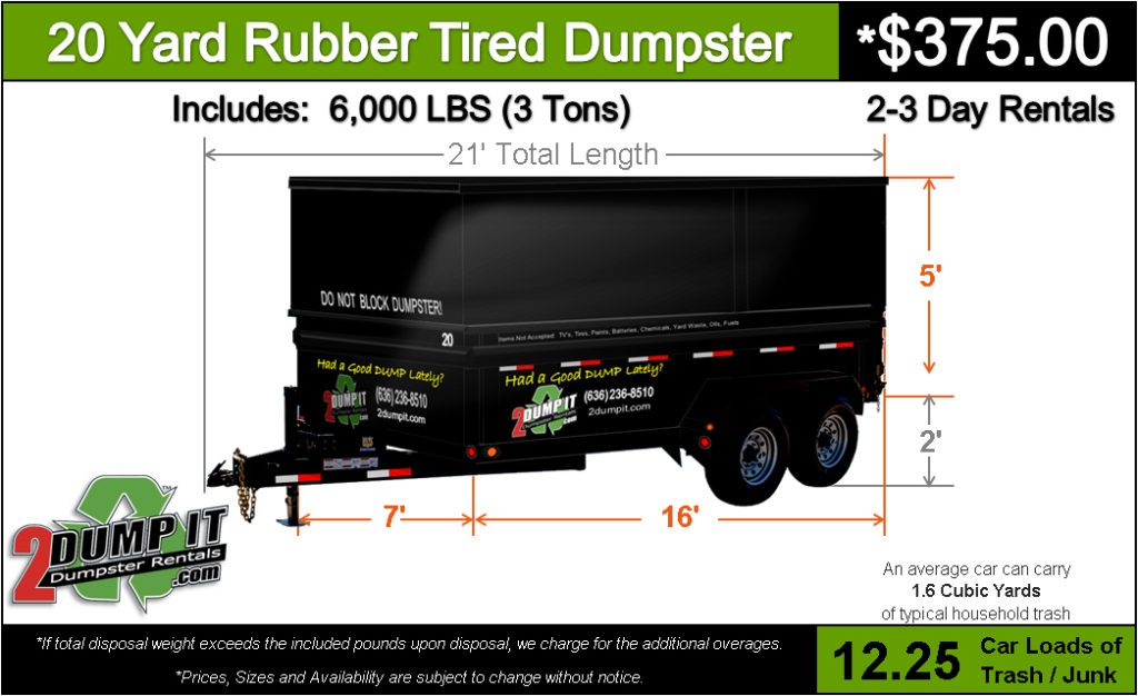 20 Yard Rubber Tired Dumpster - Rent a 20 Yard Dumpster