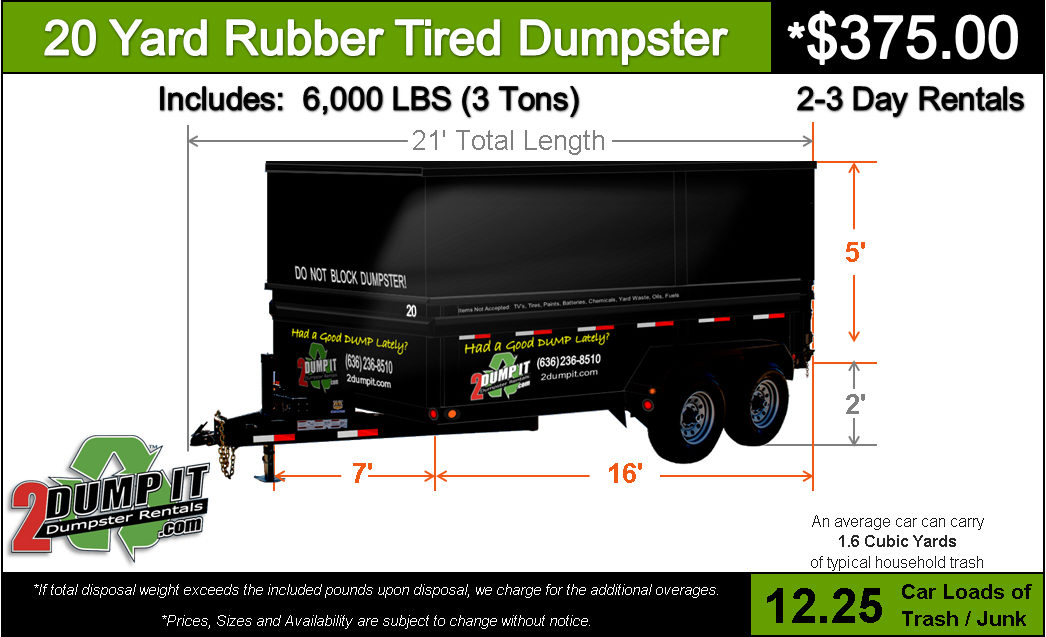 20 Yard Rubber Tired Dumpster Rental - 2 DUMP IT Dumpsters, Dumpster Rentals