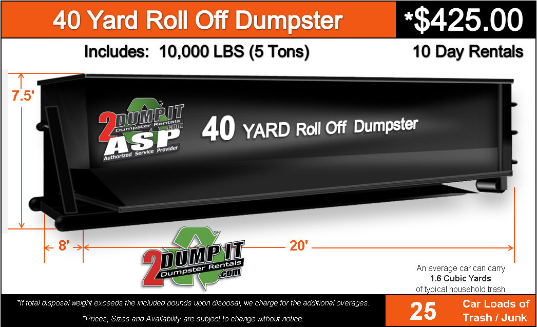 40 Yard Roll Off Dumpster Rental St. Louis, MO