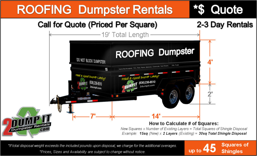 Roofing Dumpster Prices