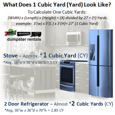 What Does a Cubic Yard (Yard, YD) Look Like