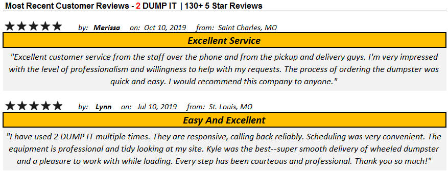 Most Recent Customer Reviews